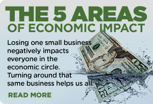 The 5 Areas of Economic Impact